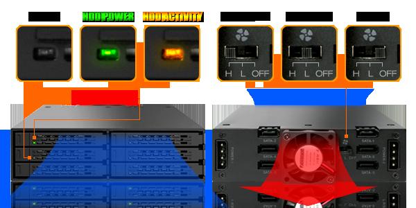 mb996sp-6sb ドライブ動作状態をしっかりと把握